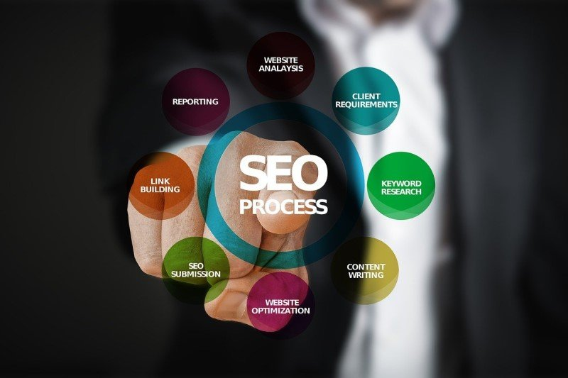 You probably already know that effective SEO Kansas City is both critical to the success of your business and tricky to accomplish.