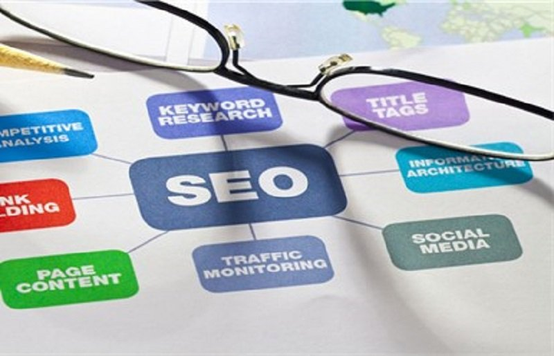 SEO in Kansas City is the process of optimizing the content, technical framework, and reach of your website to bring your pages to the top of a search engine result for a specific set of keywords or keyword strings.